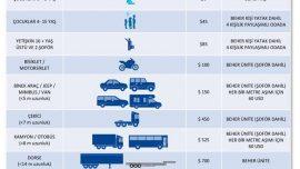 Türkiye den ukrayna ya ukrayna'dan Türkiye'ye feribot gemi seferleri ucretleri kalkış varış saatleri
